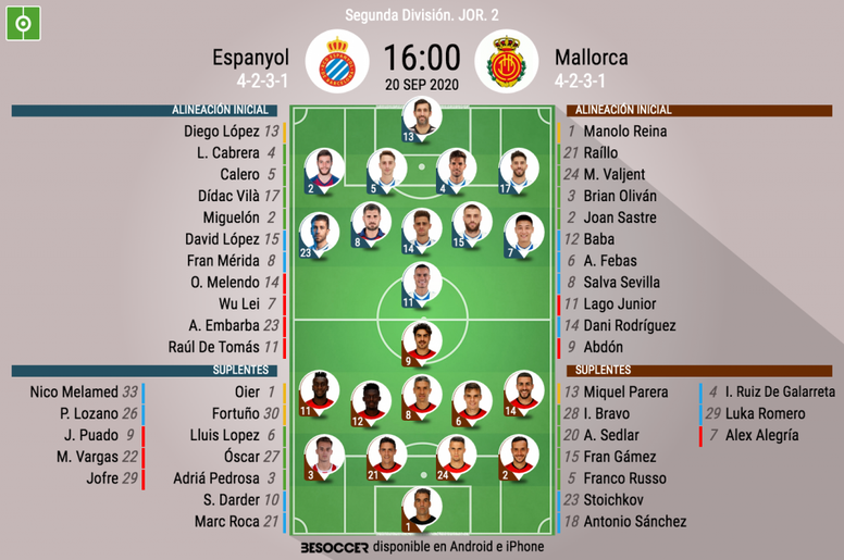 Onces del Espanyol-Mallorca. BeSoccer