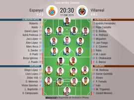 Alineaciones del Espanyol-Villarreal de la vuelta de octavos de final de Copa. BeSoccer
