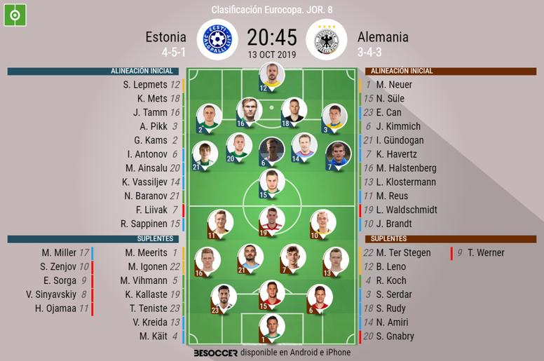 Onces del Estonia-Alemania, encuentro de la octava jornada de la fase de clasificación para la Euroc