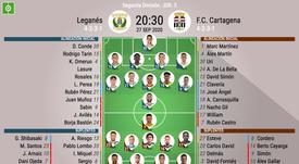 Onces del Leganés-Cartagena. BeSoccer