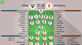 Onces del Málaga-Sporting. BeSoccer