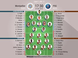 Sigue el directo del Montpellier-PSG. BeSoccer