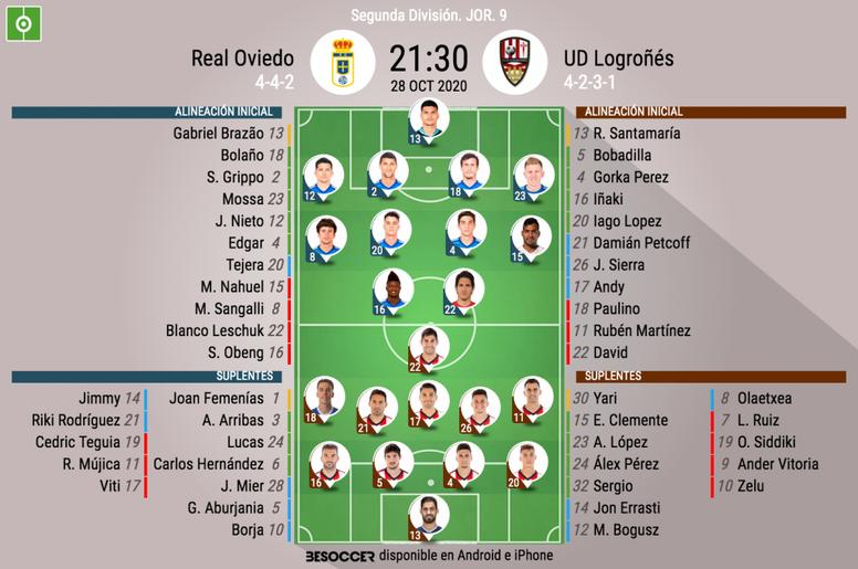Onces del Oviedo-Logroñés. BeSoccer