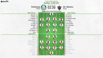 Palmeiras recibe a Mineiro en la semifinal de la Libertadores. BeSoccer