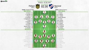 Onces del Peñarol-Nacional de la vuelta de octavos de final de la Sudamericana. BeSoccer