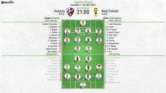La SD Huesca recibe a un necesitado Oviedo. BeSoccer