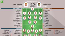Onces del Sporting-Ponferradina. BeSoccer