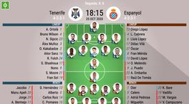 Estos son los onces del Tenerife-Espanyol. BeSoccer