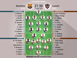 Formazioni ufficiali Barcellona-Levante, Coppa del Re 2018/19. BeSoccer