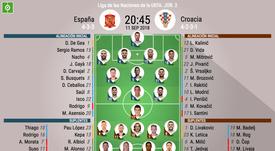 Onces de España y Croacia. BeSoccer