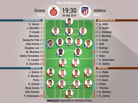 Formazioni iniziali Girona-Atletico Madrid. BeSoccer