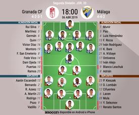 Onces de Granada y Málaga. BeSoccer