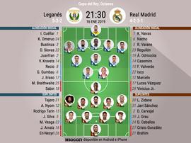 Formazioni ufficiali Leganes-Real Madrid, Coppa del Re 2018/19. BeSoccer