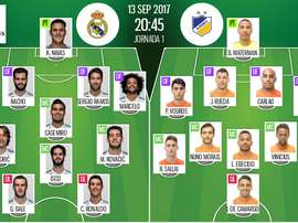 Official lineups for the Champions League fixture between Real Madrid and Apoel. BeSoccer