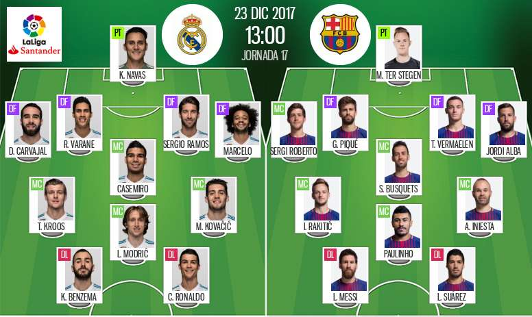 Les compos officielles du 'Clasico' entre le Real Madrid et le FC Barcelone. BeSoccer