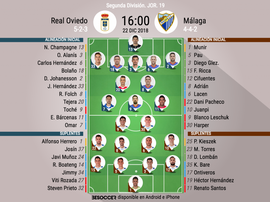 Onces de Oviedo y Málaga. BeSoccer