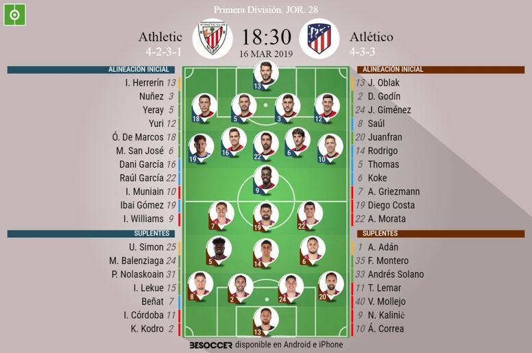 Onces iniciales del Athletic Club de Bilbao-Atlético de Madrid de la Jornada 28. BeSoccer