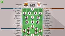 Barcelona-Sevilla, en el Camp Nou. BeSoccer
