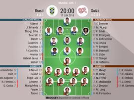 Onces de Brasil y Suiza. BeSoccer