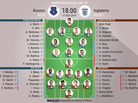 Sigue el directo del Kosovo-Inglaterra. BeSoccer