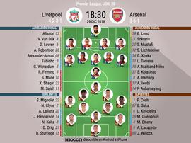 Liverpool-Arsenal Premier 2018-19. BeSoccer