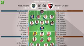 Onces oficiales del Boca-Newell's, partido de la Jornada 8 de la Superliga Argentina. BeSoccer