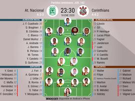 Sigue el directo del Atlético Nacional-Corinthians. BeSoccer