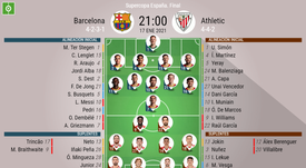Athletic y Barcelona, cara a cara. BeSoccer