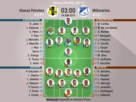 Onces oficiales del Alianza Petrolera-Millonarios, partido de la Jornada 13 del Apertura. BeSoccer