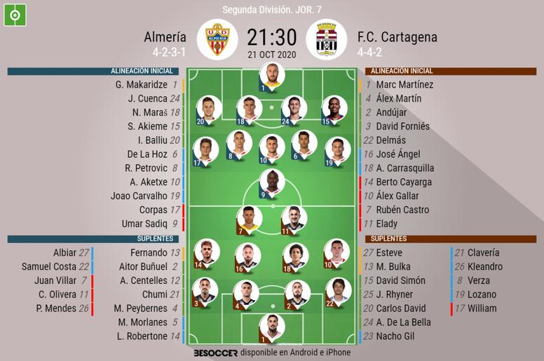 Onces oficiales del Almería-Cartagena. BeSoccer