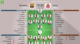 Sigue el directo del Barça-Girona. BeSoccer