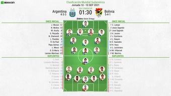 Onces oficiales del Argentina-Bolivia. BeSoccer