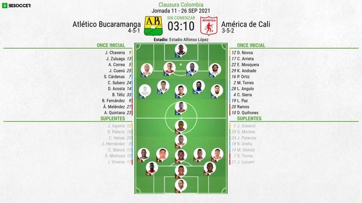 Onces oficiales del Atlético Bucaramanga-América de Cali. BeSoccer