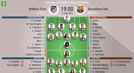 Onces oficiales del Atlético-FC Barcelona, partido de semifinales de la Supercopa. BeSoccer