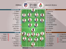 Sigue el directo del Atlético de Madrid-Lokomotiv de Moscú. BeSoccer
