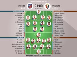 Sigue el directo del Atlético-Osasuna. BeSoccer