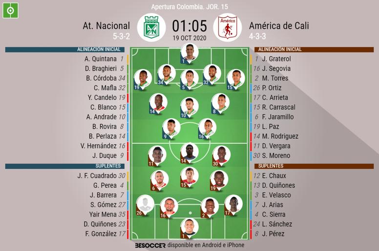 Onces oficiales del Nacional-América de Cali, partido de la Jornada 15 del Apertura. BS