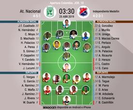 Onces oficiales del Nacional-Independiente Medellín, partido de la Jornada 10 del Apertura. BeSoccer