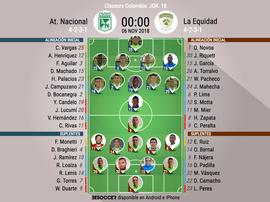 Onces oficiales del Nacional-La Equidad, partido de la Jornada 18 del Clausura de Colombia. BeSoccer