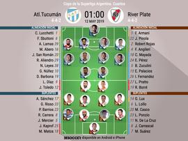 Onces oficiales del Atlético Tucumán-River, ida de cuartos de la Copa de la Superliga. BeSoccer