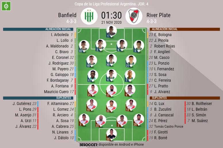 Onces oficiales del Banfield-River, partido de la Copa de la Liga Argentina. BeSoccer