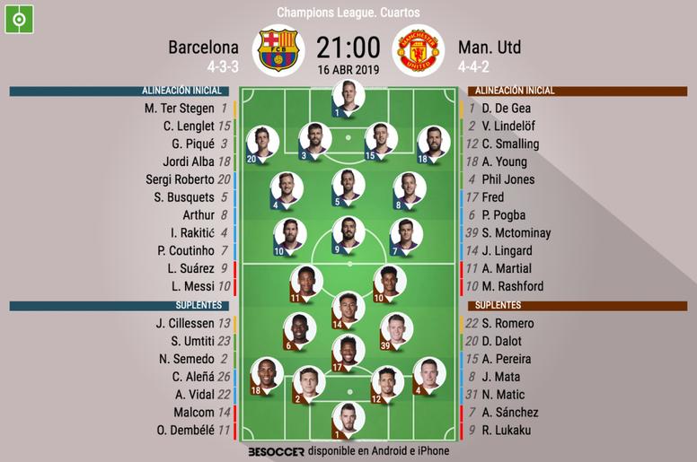 Onces oficiales del FC Barcelona-United, partido de vuelta de cuartos de la Champions. BeSoccer