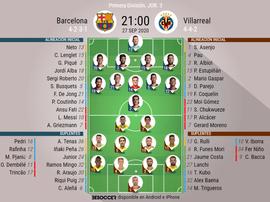Sigue el directo del Barcelona-Villarreal. BeSoccer