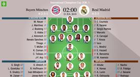 El Madrid se estrena en esta pretemporada. EFE