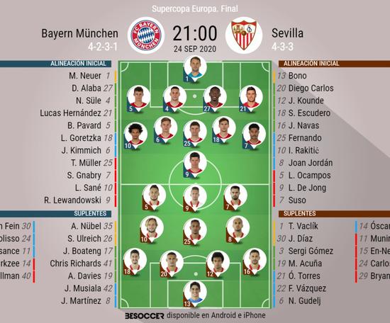 Sigue el directo del Bayern-Sevilla. BeSoccer