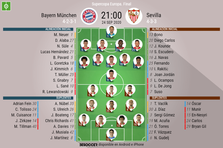 Onces oficiales del Bayern-Sevilla. BeSoccer