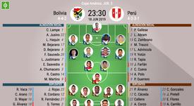 Onces oficiales del Bolivia-Perú, partido de la Jornada 2 de la Copa América 2019. BeSoccer