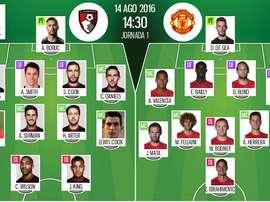 Onces oficiales del Bournemouth-Manchester United correspondientes a la jornada 1 de la Premier 2016