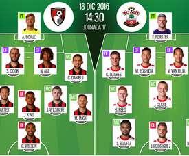 Onces oficiales del Bournemouth-Southampton de la jornada 17 de la Premier League 16-17. BeSoccer