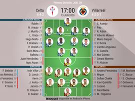 Moi, Gerard y Alcácer, tridente amarillo; Hernández, gran novedad en el Celta. BeSoccer